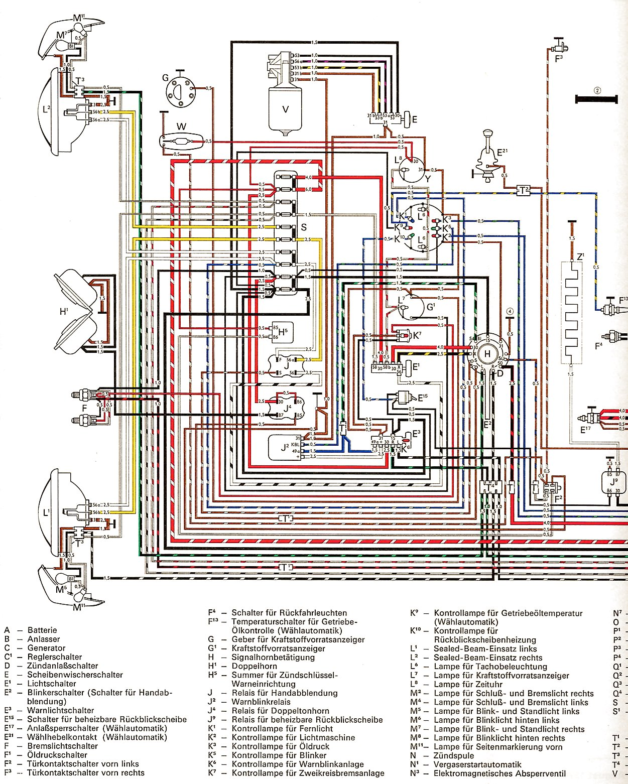 vw beetle headlight switch wiring diagram wiring diagrams 1969 1300 beetle wiring diagram vw forum vzi europe 39 s largest